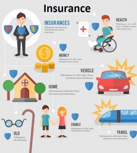 insurance-home1